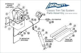 bennett hydraulic trim tab wiring diagram images Contura Rocker Switch Wiring Diagram bennett trim tab switch wiring diagram parts list marine rocker