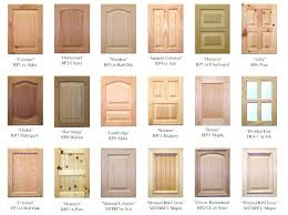 type of wood furniture. Types Of Wood Cabinets Marvelous Kitchen Cabinet Door Home Design Different Kinds . Type Furniture