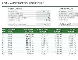 Excel Mortgage Amortization Calculator Spreadsheet Formula For