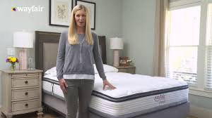 how to buy a new mattress. Brilliant Mattress How To Buy A Mattress With New