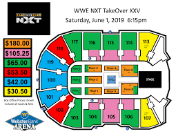 Nxt Takeover Xxv Webster Bank Arena