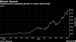 Bitcoin Yahoo Finance 360 000 Bitcoin 1 Million Dollars