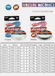 Fireline Diameter Chart Berkley Fireline Micro Ice 45m Fishing Lines Super Strong
