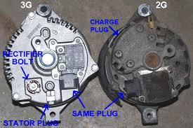 ford 2g alternator wiring diagram ford image fuel injection technical library alternator files on ford 2g alternator wiring diagram