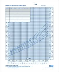 9 Baby Growth Chart Templates Free Sample Example