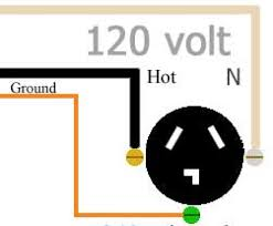 amp twist lock plug wiring diagram image 120 volt rv wiring on 50 amp twist lock plug wiring diagram