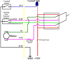 eaton e locker wiring eaton image wiring diagram toyota e locker wiring diagram toyota automotive wiring diagram on eaton e locker wiring