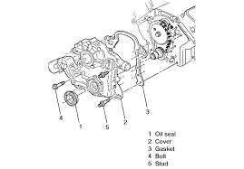 similiar grand am 2 4 engine diagram keywords grand am engine diagram likewise 2000 pontiac grand am engine diagram