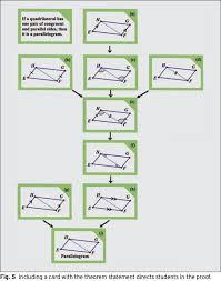 outline essays english cambridge