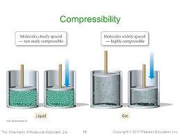 compressibility chemistry. 11 compressibility tro: chemistry: a molecular approach, 2/e chemistry i