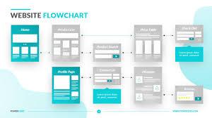 Flowchart Of Website Design Website Flowchart Template Download Now Powerslides