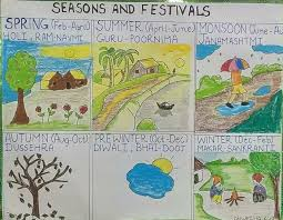 Photo Chart Of Indian Festivals Drawing Indian Seasons And Hindu Festivals For Kids Living