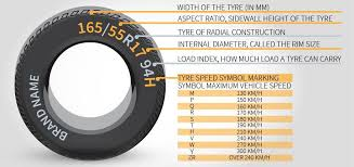 Car Tyre Chart How To Choose The Right Tyres For My Car