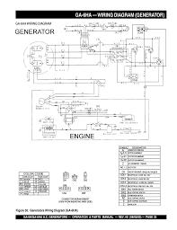 multiquip generator wiring diagram multiquip image ga 6ha u2014 wiring diagram generator multiquip mq multiquip on multiquip generator wiring diagram