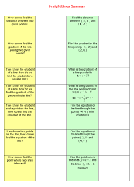 i like these so much that a couple of years ago i tried to make a set of them for gcse in the same format ie one column for the method in