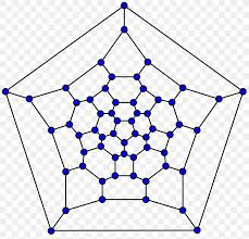 Truncated Solids Chart Buckminsterfullerene Truncated Icosahedron Graph Of A