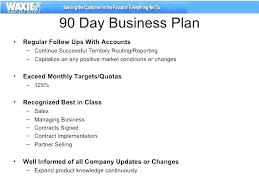 Sample Sales Territory Business Plan Autosklo Pro