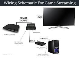 how to capture gameplay from tv games forge by games forgebygames game streaming diagram wiring schematic