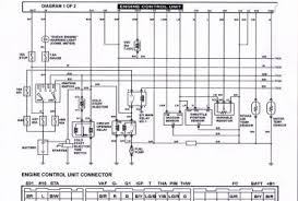 toyota mr2 wiring diagram toyota image wiring diagram 1992 toyota mr2 wiring diagram 1992 auto wiring diagram schematic on toyota mr2 wiring diagram