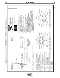 lincoln dc wiring diagram lincoln get image about schatildecopymas dc 600 lincoln electric im642 idealarc dc 600 manuel d