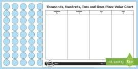 Ones Tenths Hundredths Place Value Chart Tenths And Hundredths Place Value Chart Place Value