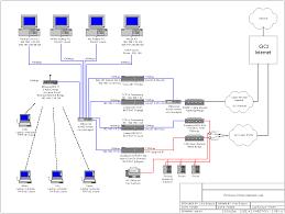 Dsl Setup Diagram Schematics Online