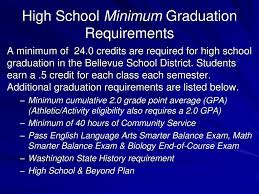 high minimum graduation requirements