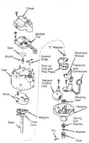 Ignition systems hei operation lively chevy 350 hei distributor wiring diagram