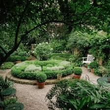 Small Picture 361 best Home Garden Ideas images on Pinterest Garden ideas
