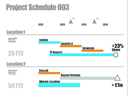Project Plan Overview Template