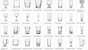 Types Of Drinking Glasses Chart Patriot Wine And Spirits Wine Liquor And Spirits In Monroe Ny