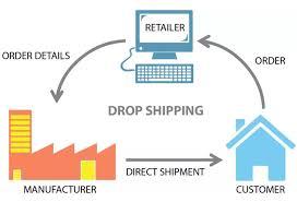 Dropshipping Charts Shopify Dropshipping 86deal Com