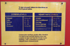 Heart Rate Vs Blood Pressure Chart Normal Blood Pressure Heart Rate Blood Pressure Magazine