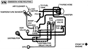 vacuum diagram for 1981 chevy 305 cu in fixya need diagram to replace vacuum lines on a 1981 6cyl chevy pickup