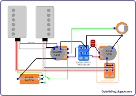 wiring diagram of electric guitar wiring image electric guitar wiring diagram one pickup wirdig on wiring diagram of electric guitar