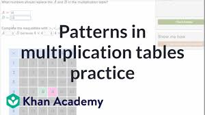 4s Multiplication Chart Patterns In Multiplication Tables Video Khan Academy