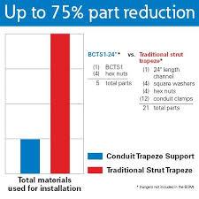 Conduit Support Trapeze Support Conduit Clamp Eaton