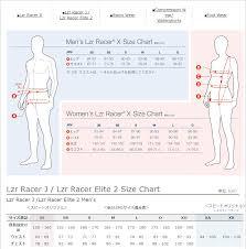 Size Chart Design For Apparel Websites