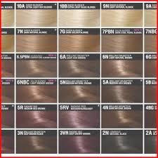 Illumina Hair Color Chart Illumina Wella Shade Chart Bedowntowndaytona Com