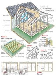 gable patio cover plans. Brilliant Cover Screened Porch With Gable Roof Plan On Gable Patio Cover Plans I
