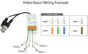 rj45 wiring diagram ethernet wiring diagram for you • rj45 pinout wiring diagrams for cat5e or cat6 cable at rj45 wiring diagram ethernet ethernet jack wiring diagram