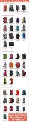 Backpacking Camping Gear List | jenlisa.com