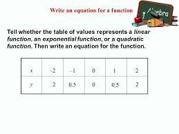 15 write an equation