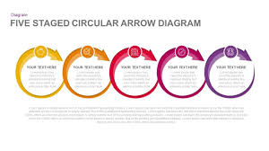 Arrow Ring Chart Powerpoint 5 Steps Circular Arrow Diagram Template For Powerpoint Keynote