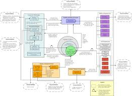 Aristotle Government Chart Ecclesia Ancient Athens Wikipedia