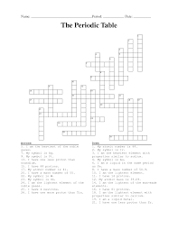 the gallery for gt periodic table puzzle worksheet answer key periodic table ignment crossword puzzle answers