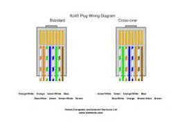 rj45 plug connection diagram images rs485 connection car interior rj45 plug wiring diagram rj45 wiring diagrams
