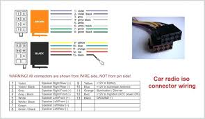 pioneer radio wiring diagram colors britishpanto standard aftermarket stereo wiring colors at Aftermarket Radio Wire Colors