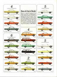 All Buick Models
