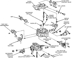 1988 ford ranger ac rpm the throttle the engine runs smooth again another problem might be the choke is not adjusted correctly or it is not opening as the engine warms up if the choke is not opening up the engine wont